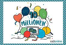 Party und Luftballons für 10 Mio. abgeschlossene EnergiesparChecks