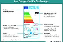 Das Energielabel für Staubsauger mit Energieeffizienzklasse und Stromverbrauch.