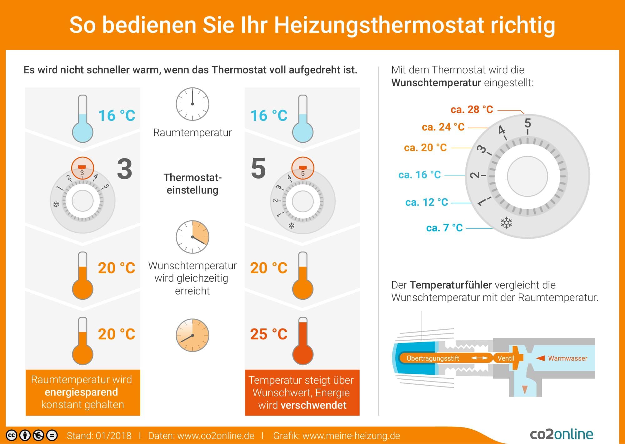 Berühmt Hallo Effizienz Gaskessel Fotos - Schaltplan Serie Circuit ...